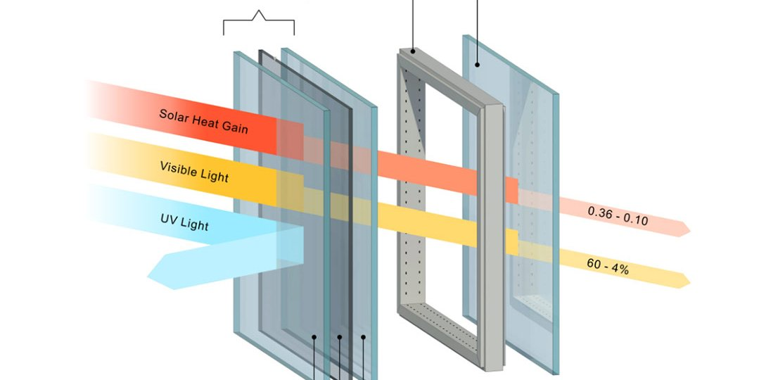 what is dynamic glass
